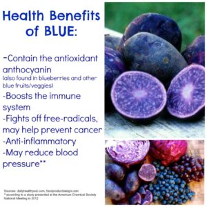 Benefits of Blue (fruits and veggies that is!)